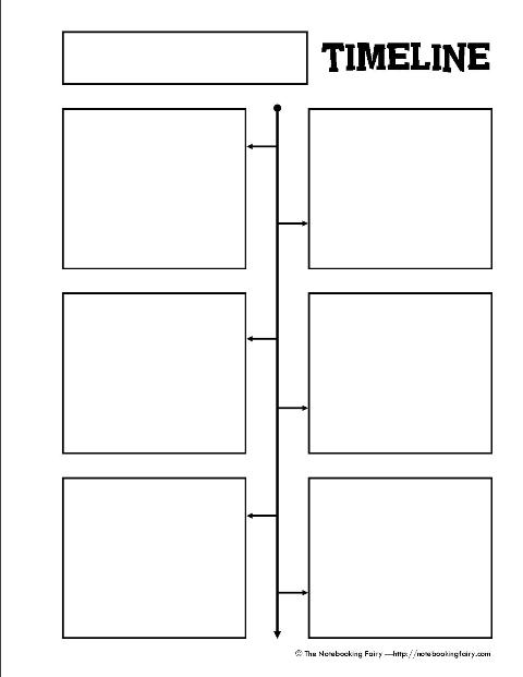 Teachers Guide to Free Graphic Organizers