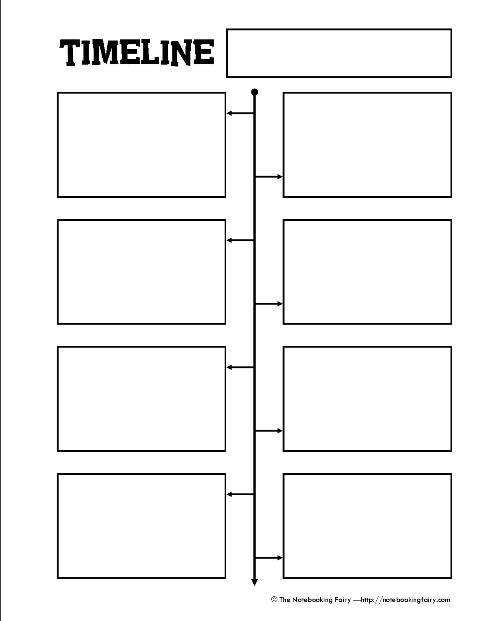 Free printable timeline notebooking page from notebookingfairy.com