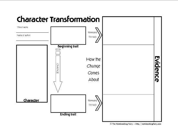 Worksheets Character Change Worksheet character analysis transformation notebooking page this