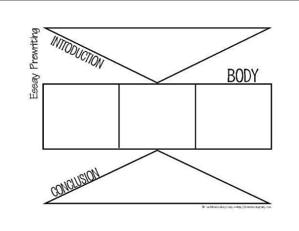 graphic organizers for essay Graphic organizers one of the most important steps in the writing process is pre- writing graphic organizers are designed to help students plan their essays before they begin writing all of these graphic organizers are printable.