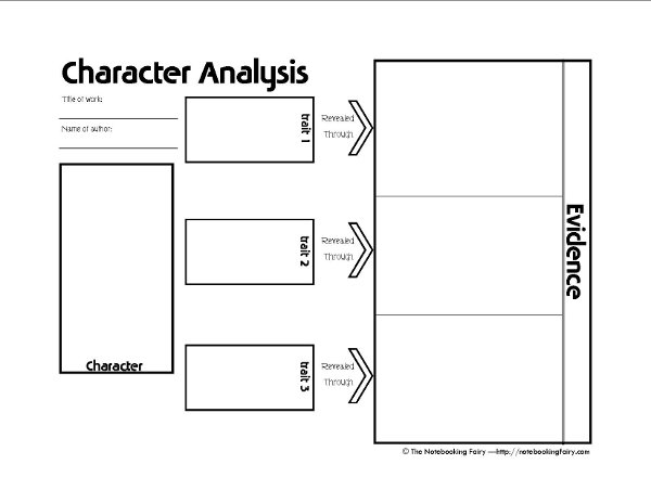 character analysis transformation notebooking page notebooking  have your child write down three character